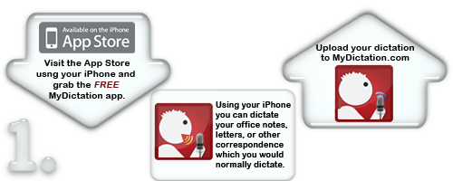 Download MyDictation, dictate office notes on your iPhone